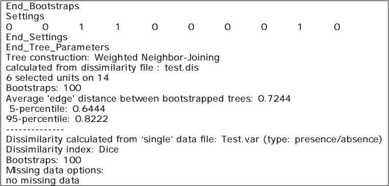 End_Bootstraps Settings 0 0 1 1 0 0 0 0 1 0 End_Settings End_Tree_Parameters Tree