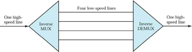 can be sent across several lower ‐ speed lines simultaneously, with no loss in the collective