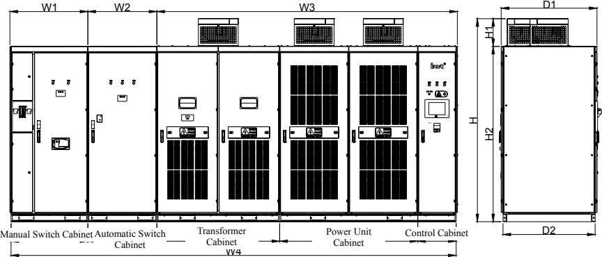 D1 W1 W2 W3 Transformer Power Unit D2 Manual Switch Cabinet Automatic Switch Control Cabinet