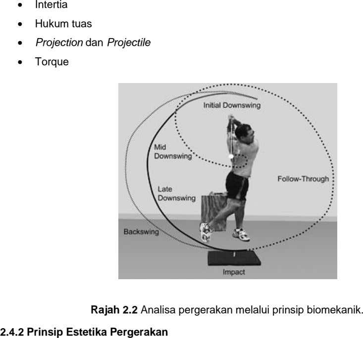  Intertia  Hukum tuas  Projection dan Projectile  Torque Rajah 2.2 Analisa pergerakan