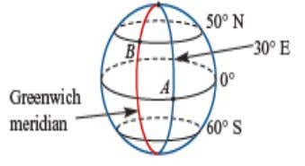 k s ) A diagram of Earth's surface is shown oppo site. Marks a. What is