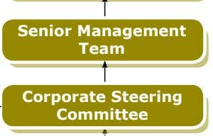 Senior Management Team Corporate Steering Committee