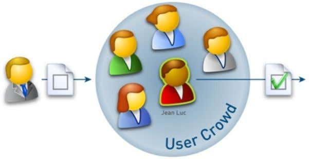 www.across.net/en/form-services-offer.aspx. 1 User Crowds Previously, Across tasks always used to be assigned to a