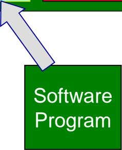 Software Program
