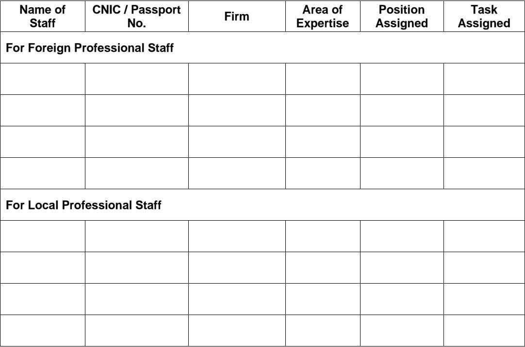 Name of CNIC / Passport No. Area of Position Task Firm Staff Expertise Assigned Assigned
