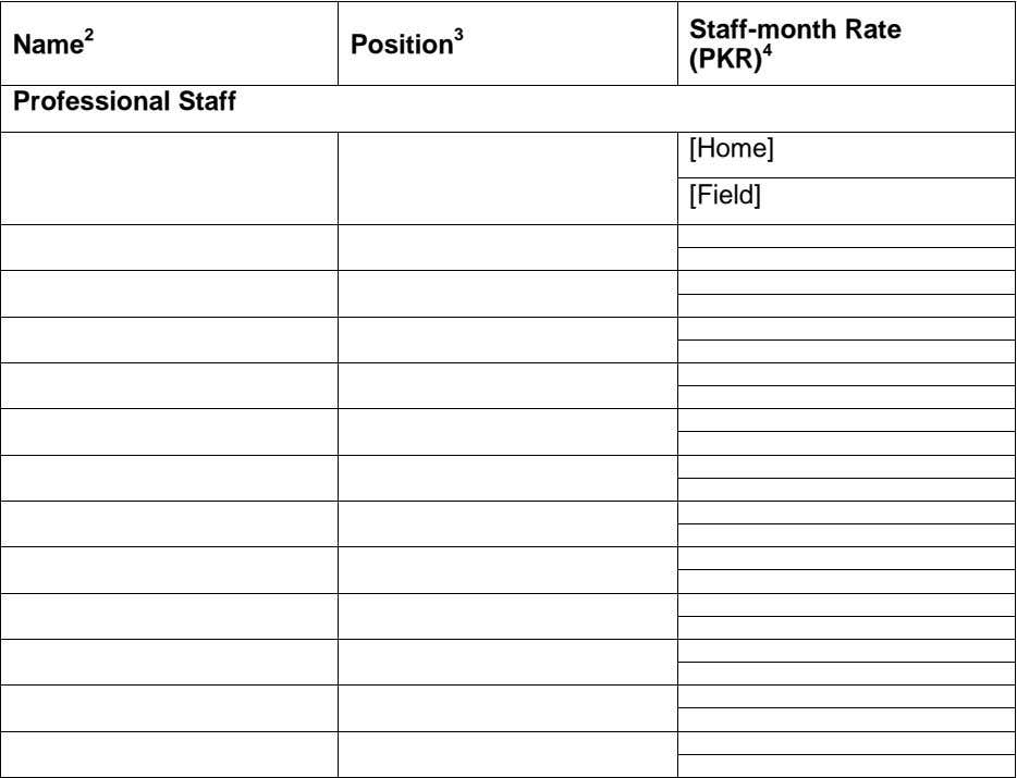 Name 2 Position 3 Staff-month Rate (PKR) 4 Professional Staff [Home] [Field]