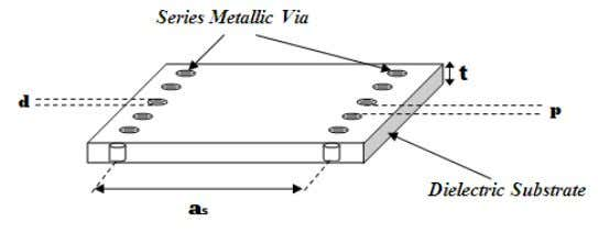 JOURNAL OF TELECOMMUNICATIONS, VOLUME 23, ISSUE 1, DECEMBER 2013 6 A Defected Half Mode Substrate Integrated