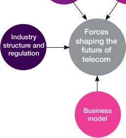Forces Industry shaping the structure and future of regulation telecom Business model