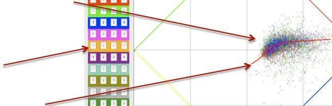 can switch on/off specific grids    A tendency can be observed (which has to be