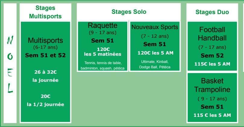 Stages Stages Stages Théma Solo Stages Duo Multisports Raquette Nouveaux Sports Football (9 - 17