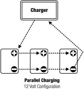 Charger Parallel Charging 12 Volt Configuration