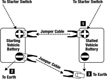 To Starter Switch To Starter Switch Jumper Cable 1 Jumper Cable Starting Stalled Vehicle Vehicle