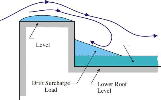 Level Drift Surcharge Lower Roof Load Level
