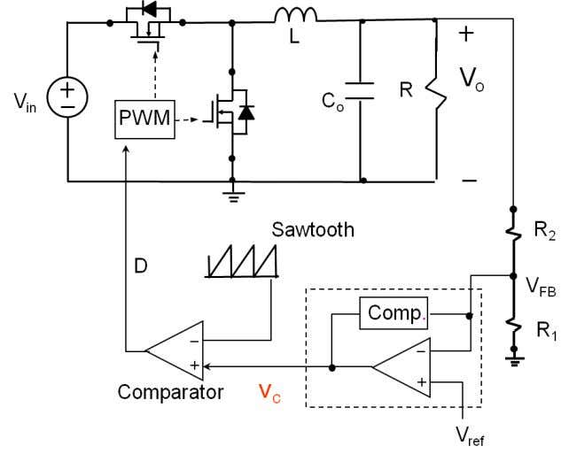 Closing the loop – Voltage Mode Closed Loop Feedback (Voltage Mode) V C sawtooth D·T s