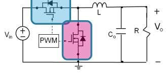 1) 2) Power dissipation in Voltage Regulators Power dissipated when the switches are closed (conduction losses):