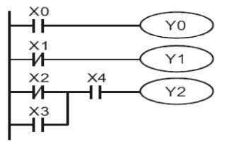 3.1.6.1. Combination Logics: The following example is the combination logics that show in traditional diagram and