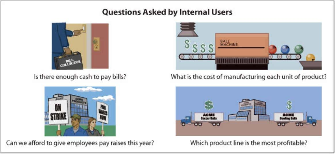 Uses and Users of Accounting Illustration 1-2 Questions asked by Internal Users To answer these and