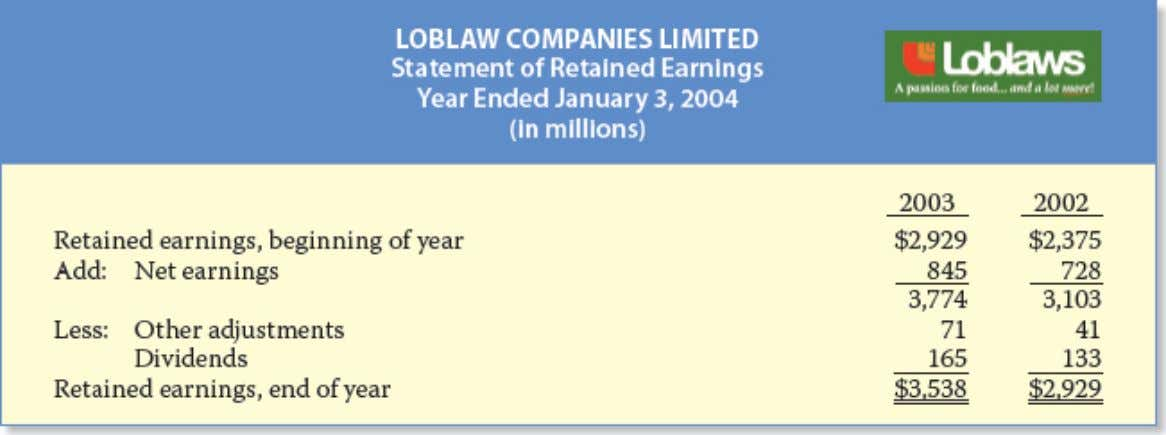 A Quick Look at Loblaws Financial Statements Illustration 1-10 Loblaw statement of retained earnings http://edugen.wiley.com/edugen/courses/crs1562/pc/c01/content/kimmel6792c01_1_10.xform?course=crs1562&id=ref (5