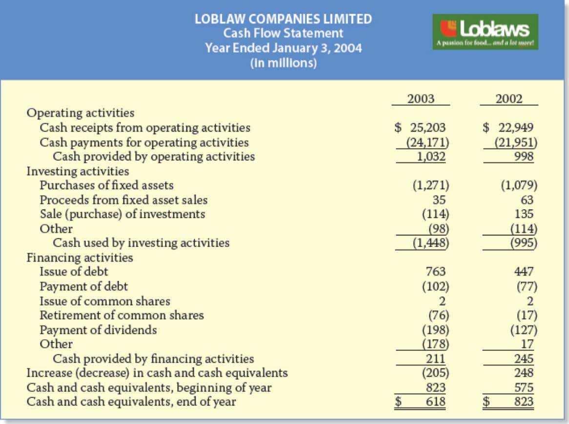 A Quick Look at Loblaws Financial Statements Illustration 1-12 Loblaw cash flow statement Loblaw is in