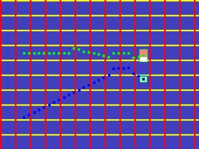 the past results, see figure 8 Blocks Crossing Old Method People Crossing Old Method Blocks Crossing