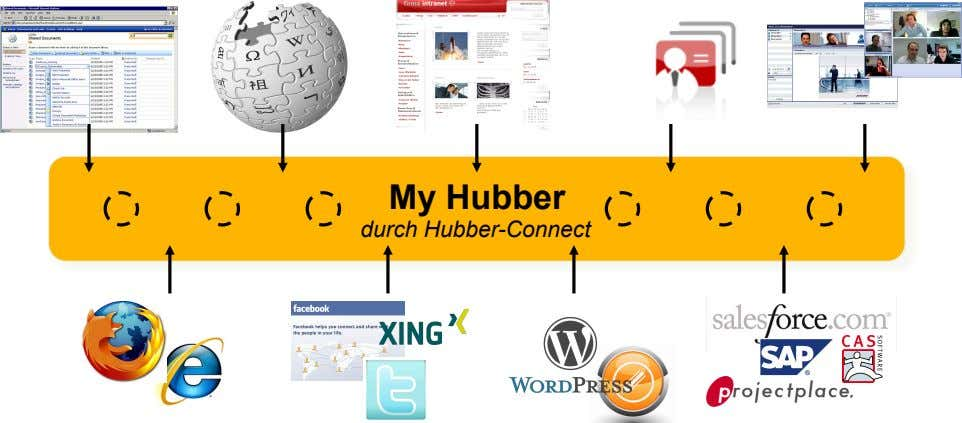 My Hubber durch Hubber-Connect