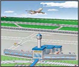 • Label the aircraft ramp area • Label the terminal Background Information: Air Traffic Controllers must
