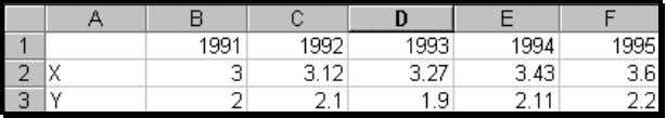 are filled with numbers based upon a constant Growth rate 6 Excel calculates and uses a