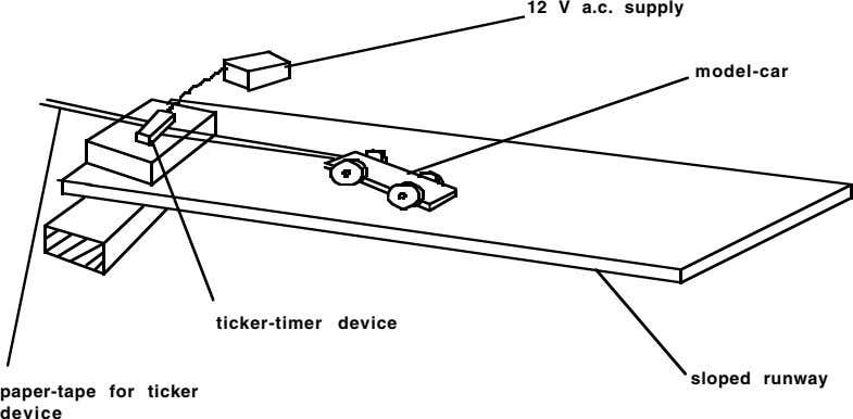 12 V a.c. supply model-car ticker-timer device sloped runway paper-tape for ticker device