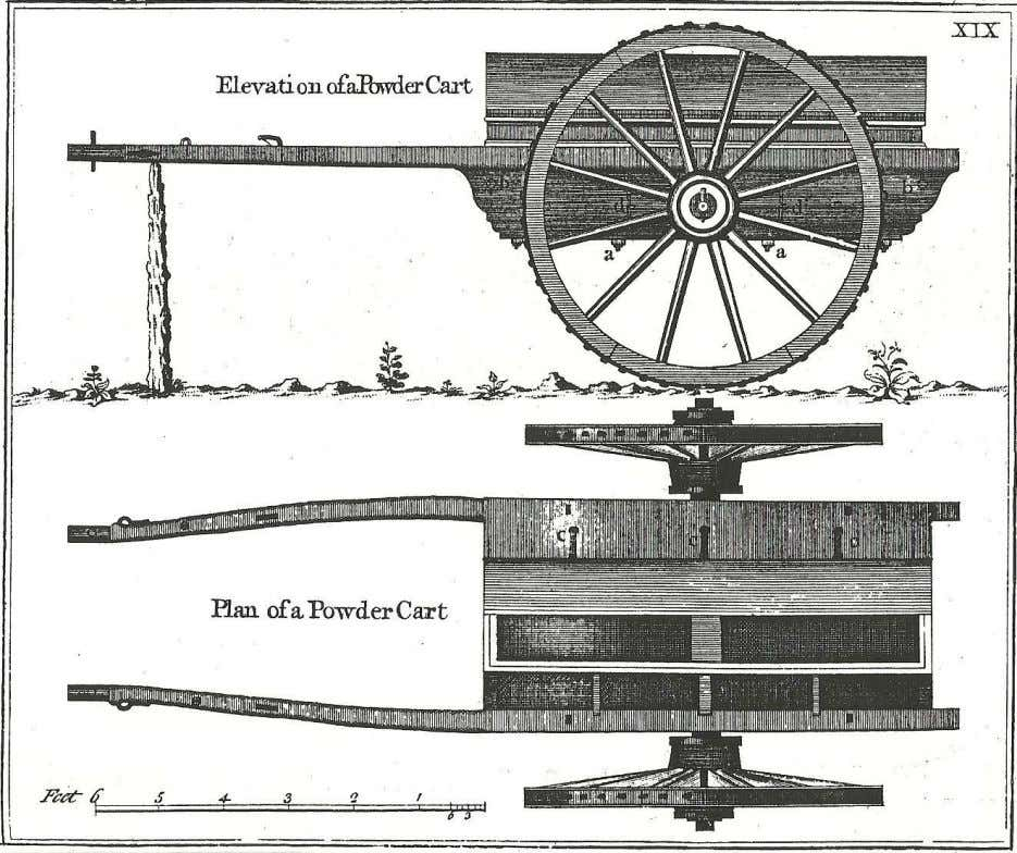 "English ""Powder Cart,"" circa 1757. Overall length is approximately 13 1/2 feet. In January 1777"
