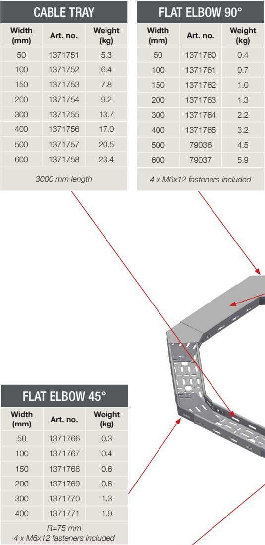 CABLE TRAY FLAT ELBOW 90° Width Weight Width Weight (mm) Art. no. (mm) Art. no.