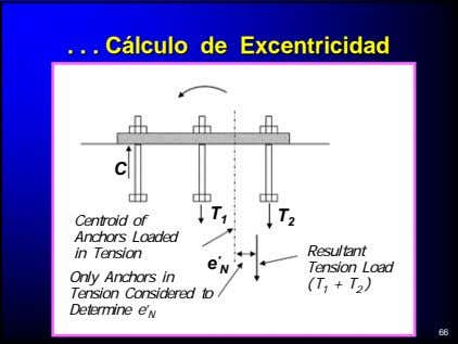 CCáálculolculo dede ExcentricidadExcentricidad C T 1 Centroid of T 2 Anchors Loaded in Tension Resultant