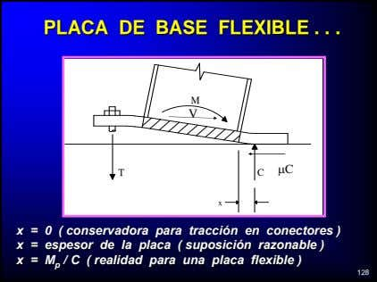PLACAPLACA DEDE BASEBASE FLEXIBLEFLEXIBLE M V C μC T x xx == 00 (( conservadoraconservadora