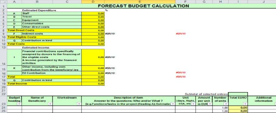 table . 4.5.3.1. General information on the Budget Columns Overview tables: Estimated Expenditure and Estimated Income
