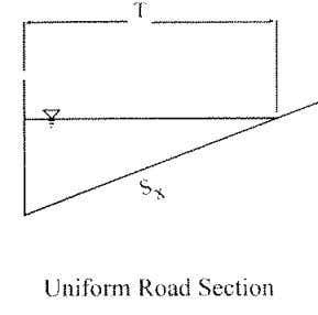 of the roadway drainage. 4.4.3 Uniform Gutter Sections d The runoff in the gutter is generally