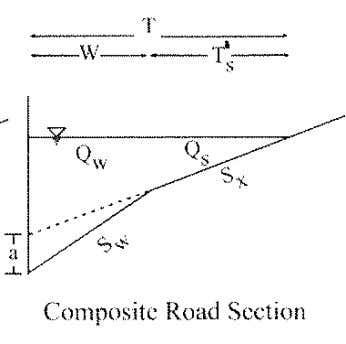 in Table 7 in Appendix 1. 4.4.4 Composite Gutter Sections Where: Q W = Flow in