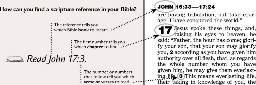 JOHN 16:33—17:24 How can you find a scripture reference in your Bible? are having tribulation,