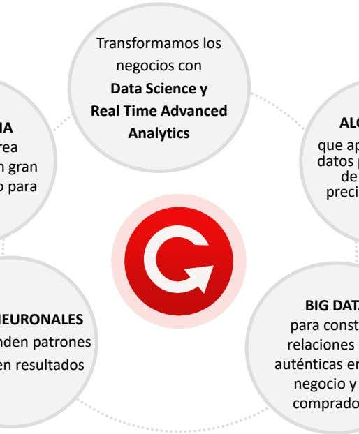 Transformamos los negocios con Data Science y Real Time Advanced Analytics