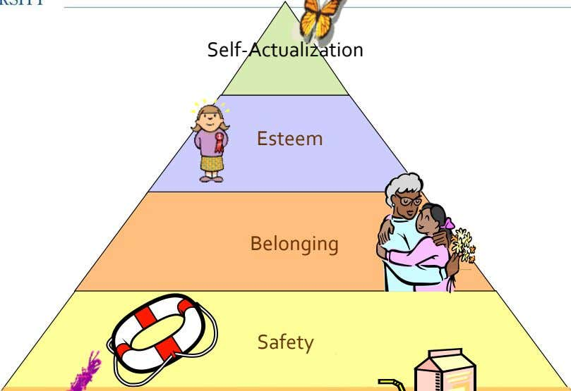 Self - Actualization Esteem Belonging Safety