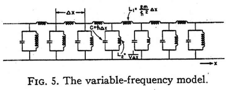 in series, whose inductance L 1 is (2m/ h 2 )?x. 2. The potential energy operator