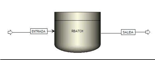Balance Molar: Reactor Batch Figura 49. Reactor batch La simulación en Aspen Plus ® y Matlab®