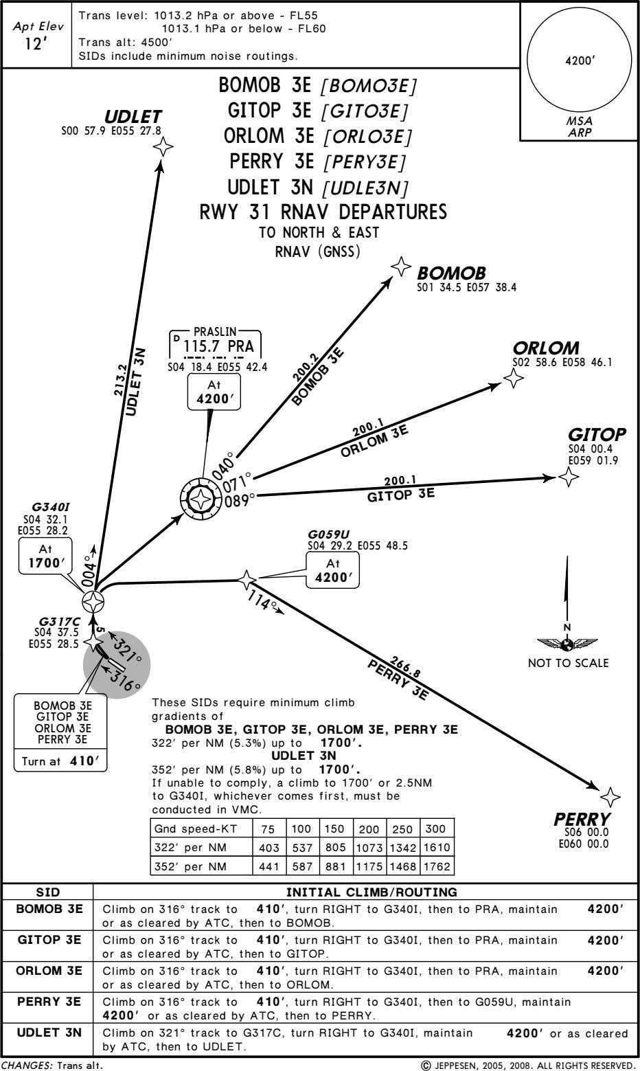 Apt Elev 12' Trans level: 1013.2 hPa or above - FL55 1013.1 hPa or below
