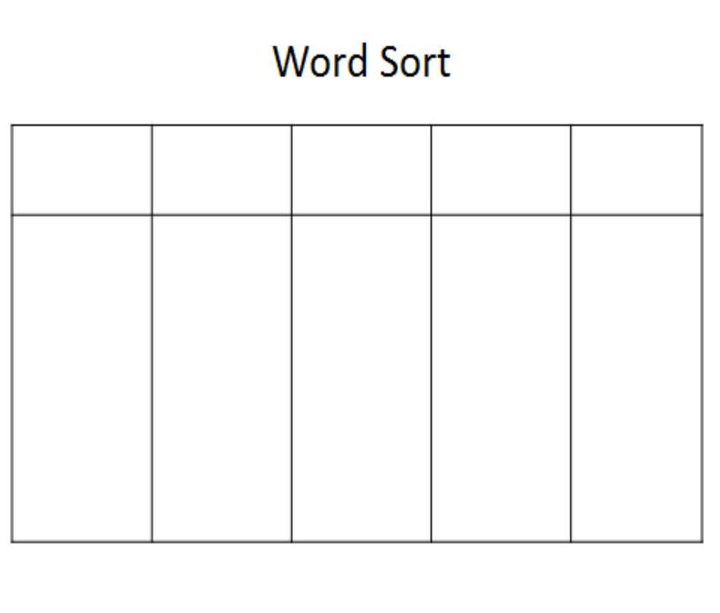 Word sorts Students are asked to sort vocabulary words into different categories. There are 2 types