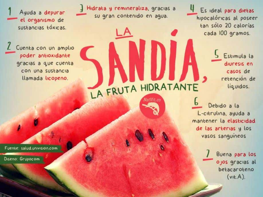 "la sandia Why is la sandía called ""la fruta hidratante""?"