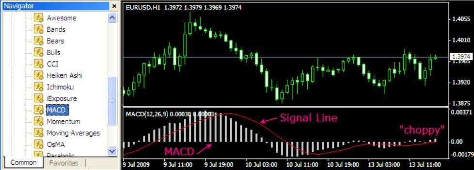 for Moving Average Convergence / Divergence . Sounds scientific, but nothing difficult. www.forexmystery.com 12