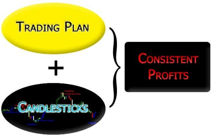with candlestick patterns to produce consistent profits. You can find trading plans with different approaches in