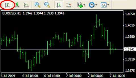 modern platforms allow you to display candlestick charts. Standard bar chart Japanese candlestick chart A single