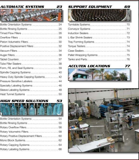 AutomAtiC SyStemS 23 SuPPort equiPment 69 Bottle Orientation Systems 24 Turntable Systems 70 Bottle Rinsing
