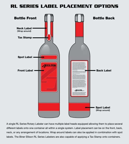 RL SERIES LABEL PLACEMENT OPTIONS Bottle Front Bottle Back Neck Label (Wrap around) Tax Stamp