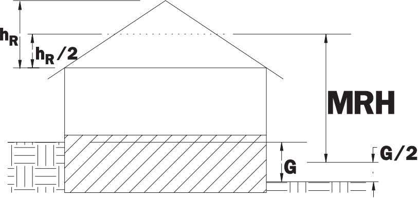 12 GENERAL INFORMATION Figure 1.2 Mean Roof Height (MRH) Copyright © American Wood Council. Downloaded/printed pursuant