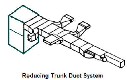 Another variation of this system is the reduced trunk system described below. 8.3 Reducing Trunk System